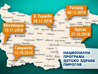 Национална програма детско здраве Пирогов