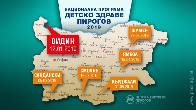 Национална програма детско здраве Пирогов 2019. Прегледи във Видин.