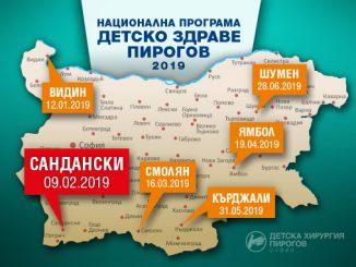 Национална програма детско здраве Пирогов 2019. Прегледи в Сандански.